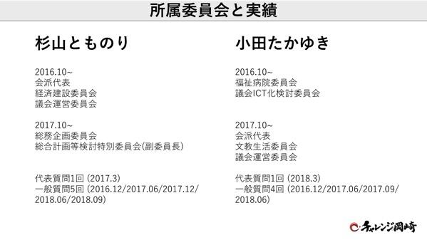 マニフェスト中間発表7